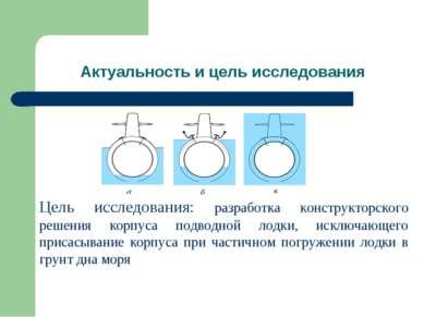 Актуальность и цель исследования Цель исследования: разработка конструкторско...