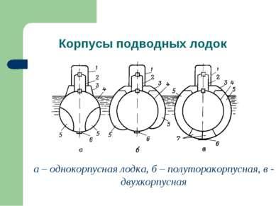 Корпусы подводных лодок а – однокорпусная лодка, б – полуторакорпусная, в - д...