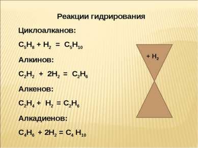 Реакции гидрирования Циклоалканов: С5Н8 + Н2 = С5Н10 Алкинов: С2Н2 + 2Н2 = С2...