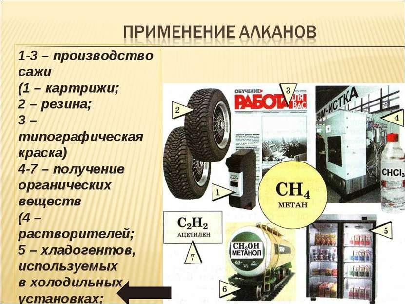1-3 – производство сажи (1 – картрижи; 2 – резина; 3 – типографическая краска...