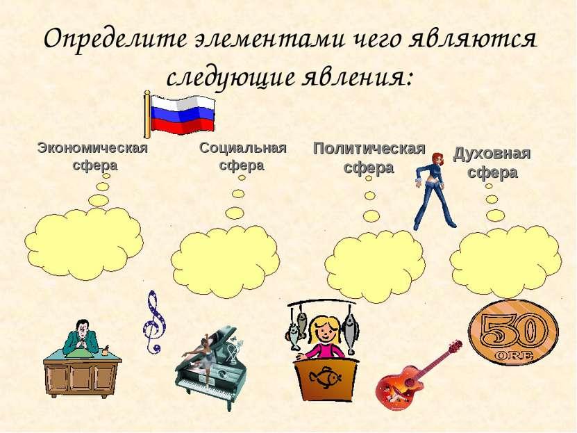 Определите элементами чего являются следующие явления: Духовная сфера Политич...