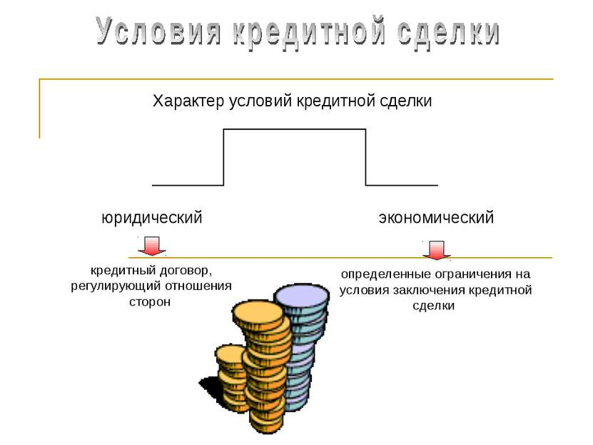 Характер условий кредитной сделки юридический экономический кредитный договор...