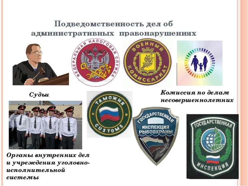 Подведомственность дел об административных правонарушениях Судьи Комиссия по ...