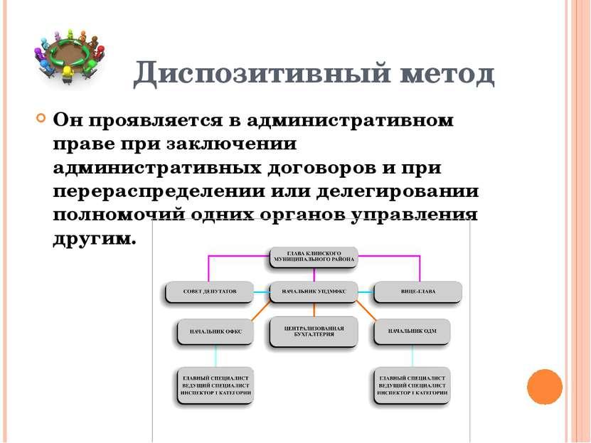 Диспозитивный метод Он проявляется в административном праве при заключении ад...