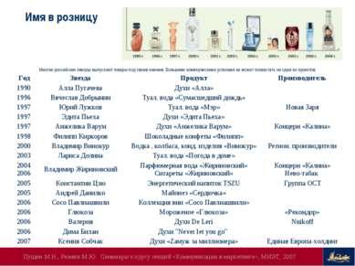 Многие российские звезды выпускают товары под своим именем. Большими коммерче...