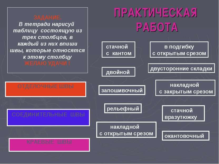 ПРАКТИЧЕСКАЯ РАБОТА СОЕДИНИТЕЛЬНЫЕ ШВЫ ОТДЕЛОЧНЫЕ ШВЫ КРАЕВЫЕ ШВЫ стачной с к...