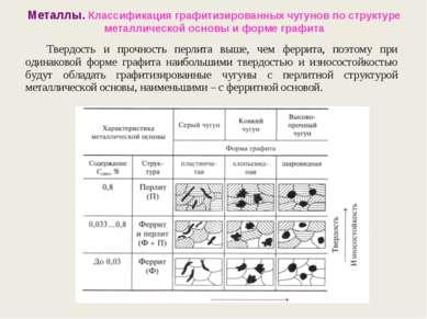 Металлы. Классификация графитизированных чугунов по структуре металлической о...