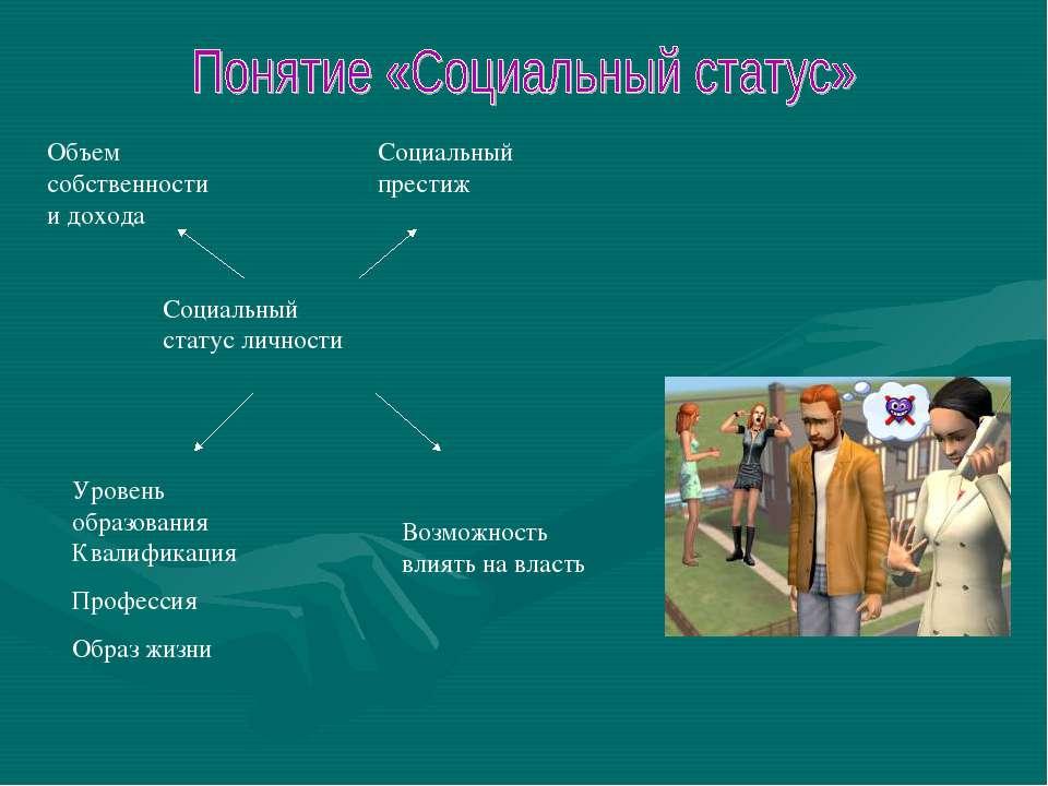 Объем собственности и дохода Социальный престиж Социальный статус личности Ур...