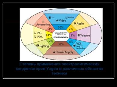 Степень применения электролитических конденсаторов Yageo в различных областях...