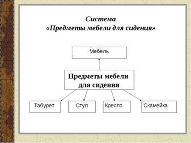 Система «Предметы мебели для сидения»