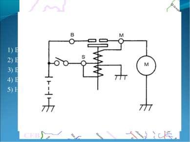 1) В теории информации 2) В биологии 3) В химии 4) В физике 5) На транспорте