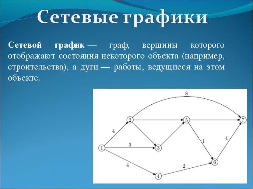 Сетевой график— граф, вершины которого отображают состояния некоторого объек...