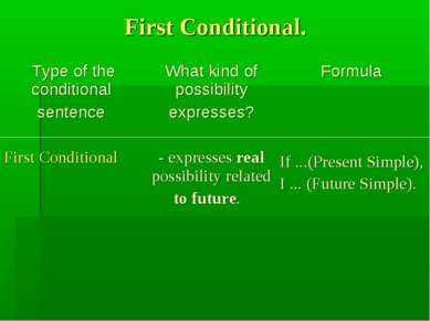 First Conditional.