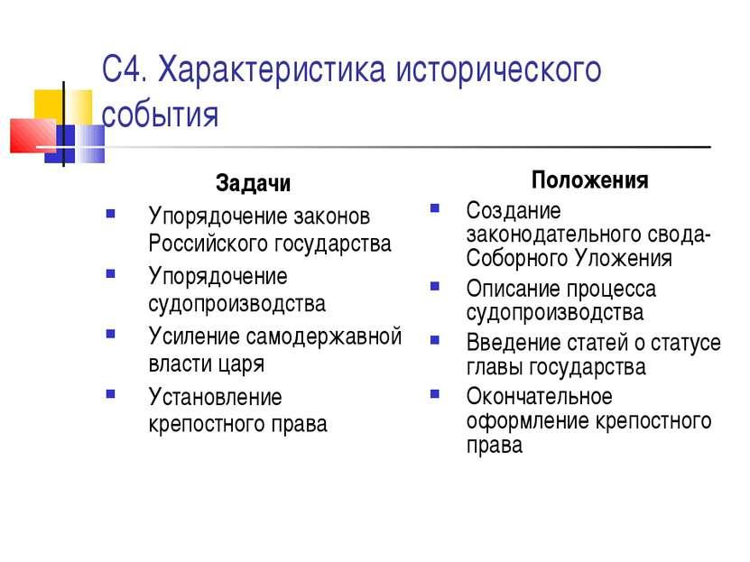 С4. Характеристика исторического события Задачи Упорядочение законов Российск...