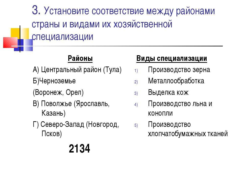 3. Установите соответствие между районами страны и видами их хозяйственной сп...