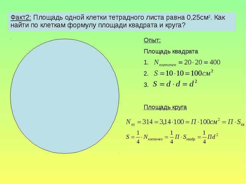 Опыт: Площадь квадрата 1. 2. 3. Площадь круга Факт2: Площадь одной клетки тет...