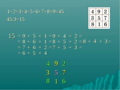 45:3=15 1+2+3+4+5+6+7+8+9=45 5 5 5 5 15 5 2 4 6 8 1 4 + = = = = + = 9 1 8 + 6...