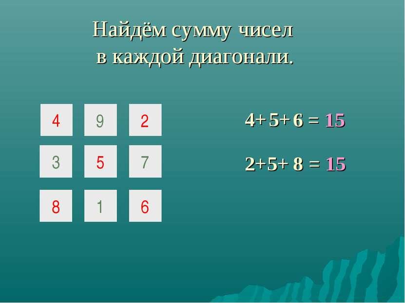 Найдём сумму чисел в каждой диагонали. = 15 4+ 2+ 5+ = 15 8 6 4 9 2 3 5 7 8 1...