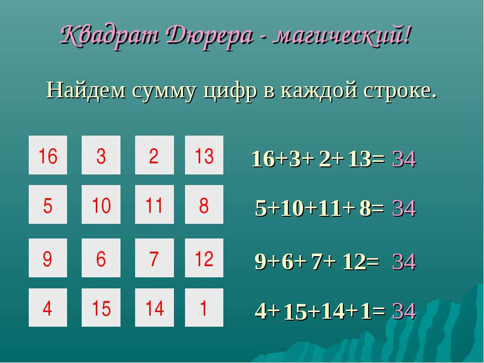16 3 2 5 10 11 9 6 7 Квадрат Дюрера - магический! 16+ 3+ 2+ 5+ 10+ 11+ 8= 12=...