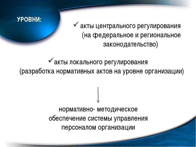 акты центрального регулирования (на федеральное и региональное законодательст...