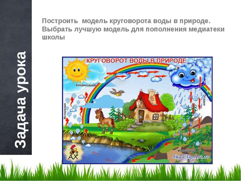 Задача урока Построить модель круговорота воды в природе. Выбрать лучшую моде...
