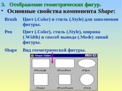 Отображение геометрических фигур. Основные свойства компонента Shape: Brush Ц...