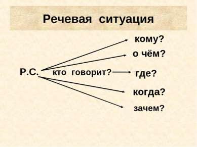 Речевая ситуация Р.С. кто говорит? кому? о чём? где? когда? зачем?