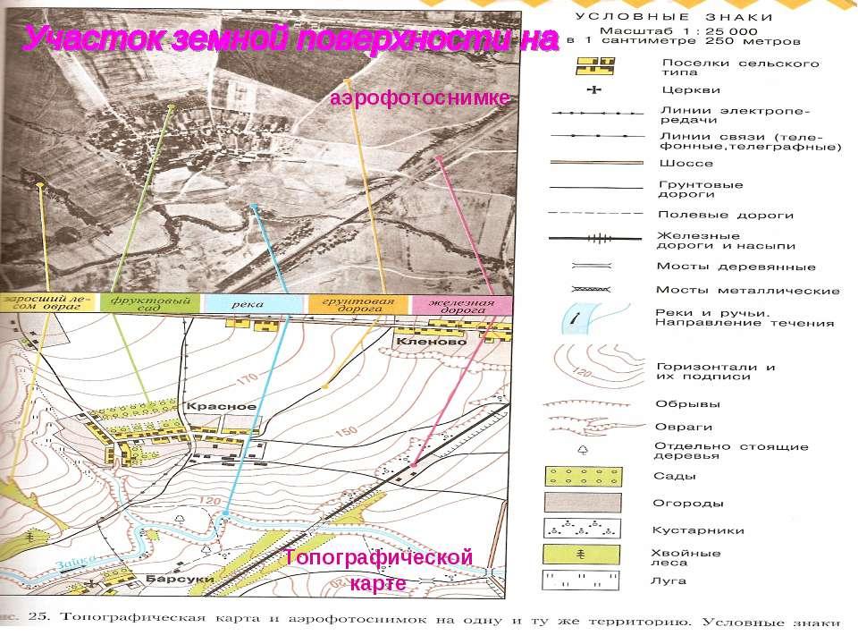аэрофотоснимке Топографической карте