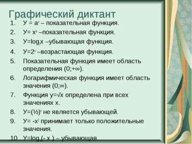 Графический диктант У = ах – показательная функция. У= ха –показательная функ...