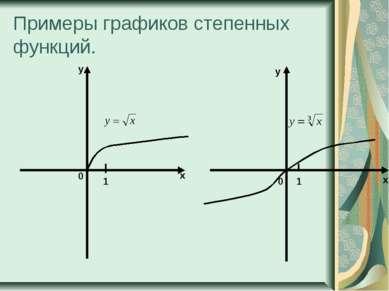 Примеры графиков степенных функций. 0 1 х у х у 1 0