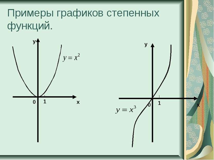Примеры графиков степенных функций. х у 0 1 х у 0 1