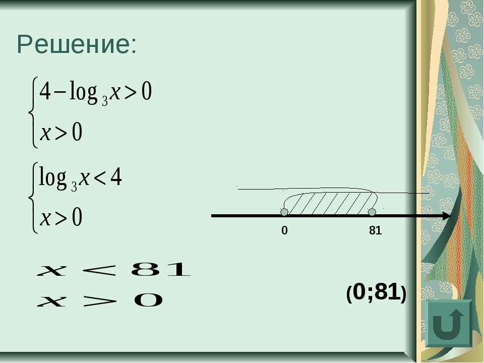 Решение: 0 81 (0;81)