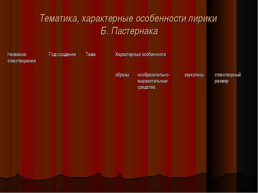 Тематика, характерные особенности лирики Б. Пастернака Название стихотворения...