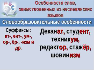Особенности слов, заимствованных из неславянских языков Словообразовательные ...