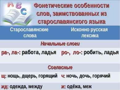 Фонетические особенности слов, заимствованных из старославянского языка Старо...