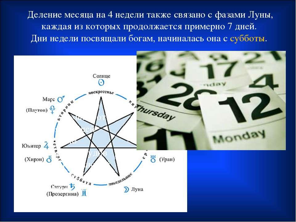 Деление месяца на 4 недели также связано с фазами Луны, каждая из которых про...