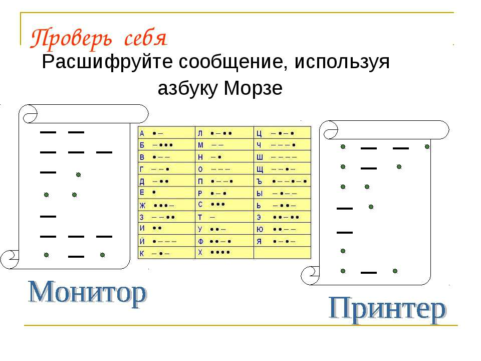 Проверь себя Расшифруйте сообщение, используя азбуку Морзе