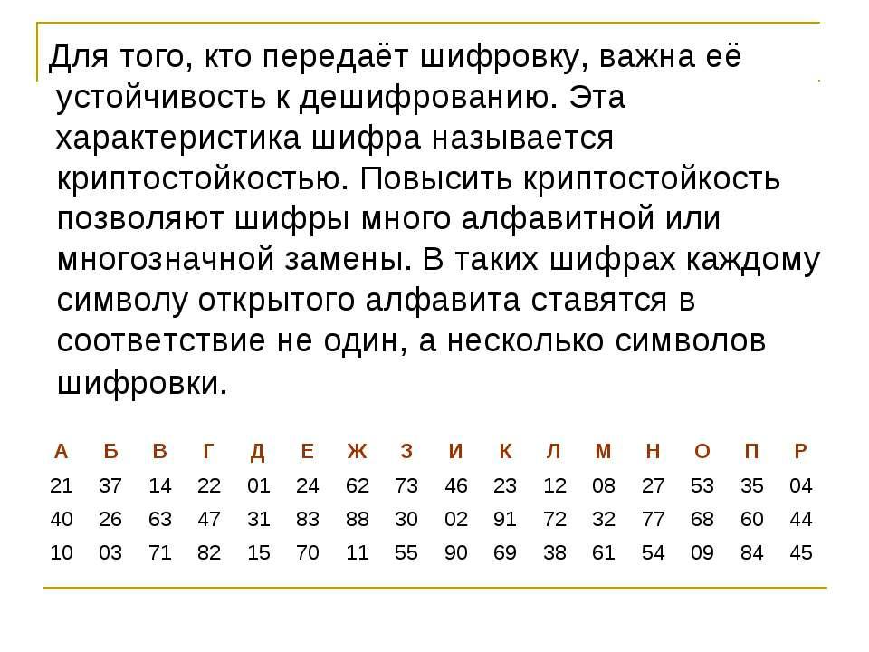 Для того, кто передаёт шифровку, важна её устойчивость к дешифрованию. Эта ха...
