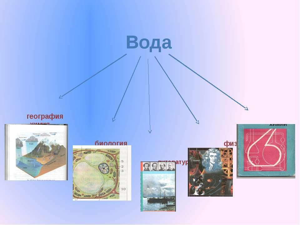 Вода география химия биология физика Химия литература