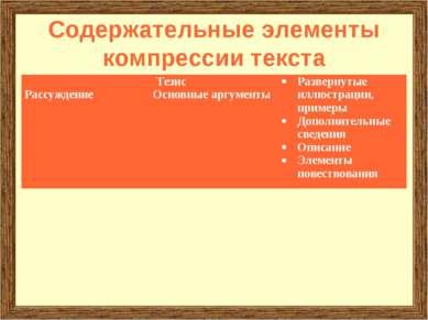Содержательные элементы компрессии текста Рассуждение Тезис Основные аргумент...