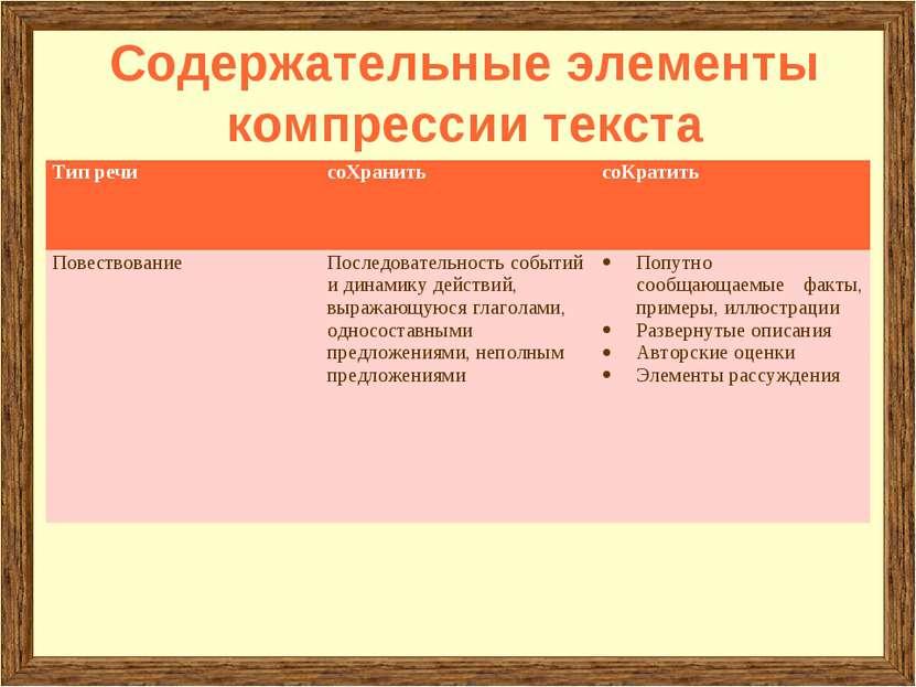 Содержательные элементы компрессии текста Тип речи соХранить соКратить Повест...