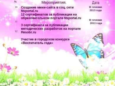 № Мероприятия. Дата 10 11 12   Создание мини-сайта в соц. cети Nsportal.r...