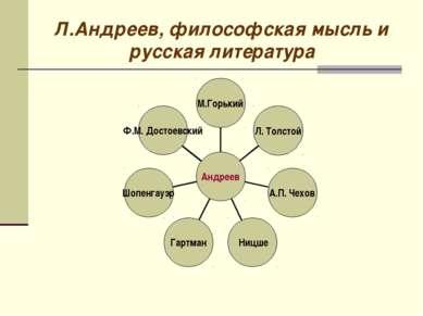 Л.Андреев, философская мысль и русская литература
