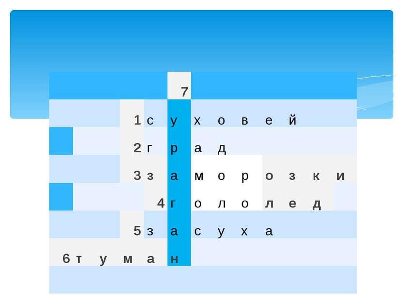 7 1 с у х о в е й 2 г р а д 3 з а м о р о з к и 4 г о л о л е д 5 з а с у х а...