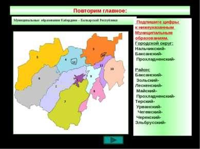 Повторим главное: Муниципальные образования Кабардино – Балкарской Республики...