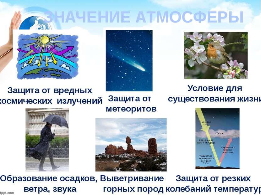 ЗНАЧЕНИЕ АТМОСФЕРЫ Защита от вредных космических излучений Защита от резких к...