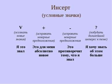 Инсерт (условные значки) V (осознать новые знания) + (исправить неверные пред...