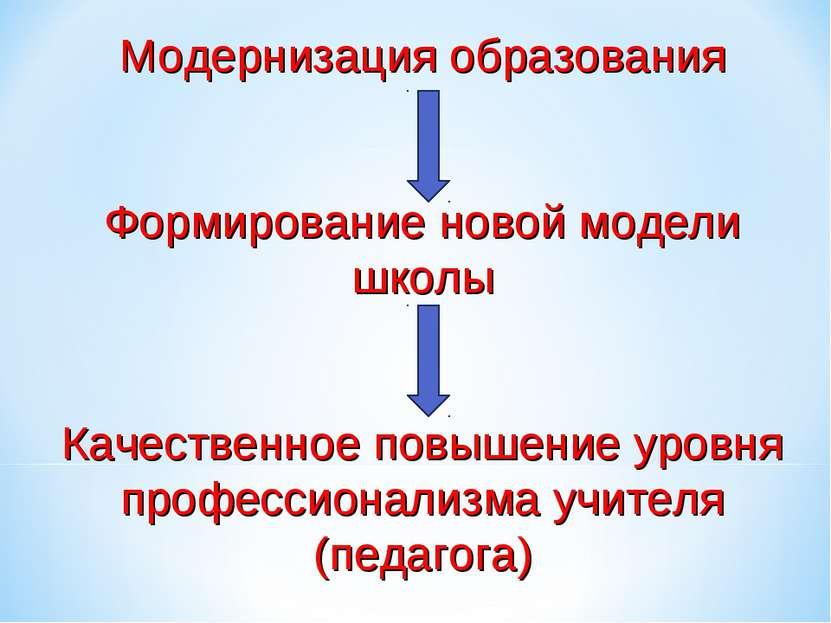 Модернизация образования Формирование новой модели школы Качественное повышен...