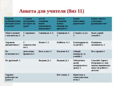 Анкета для учителя (8из 11) Какими особенностями обладает класс в целом? С ка...