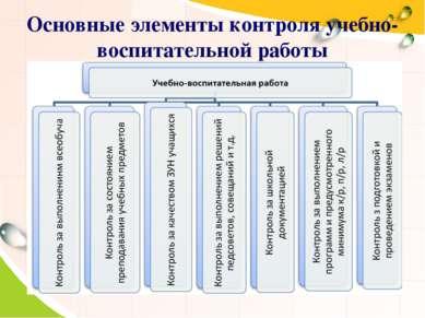Основные элементы контроля учебно-воспитательной работы